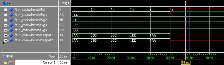 Waveform in ModelSim showing a multiplexer simulation