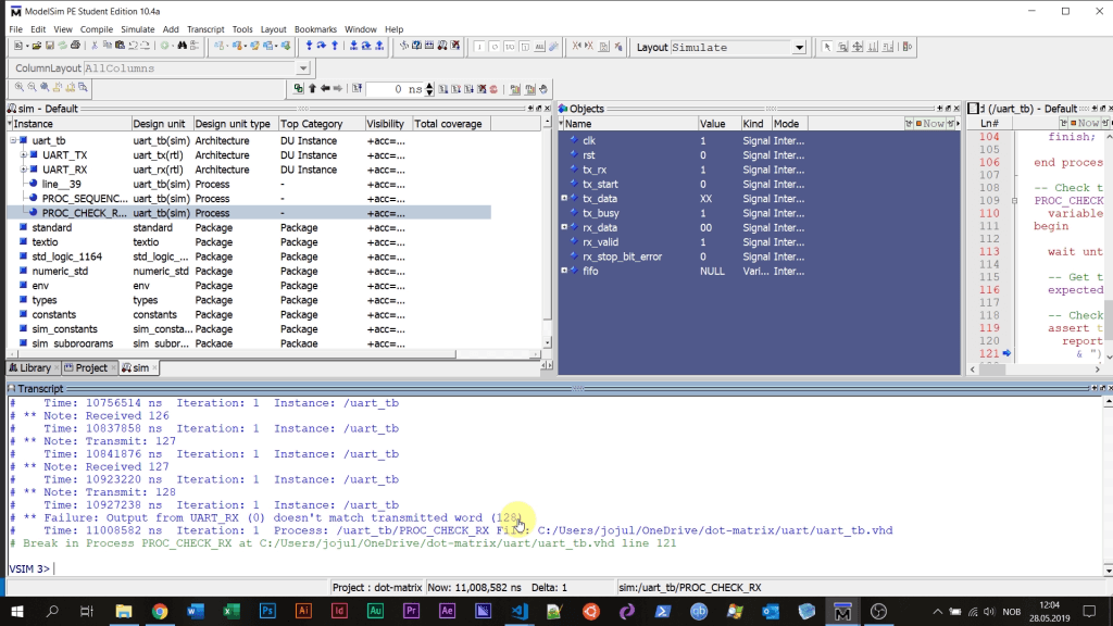 Testbench running in the ModelSim console