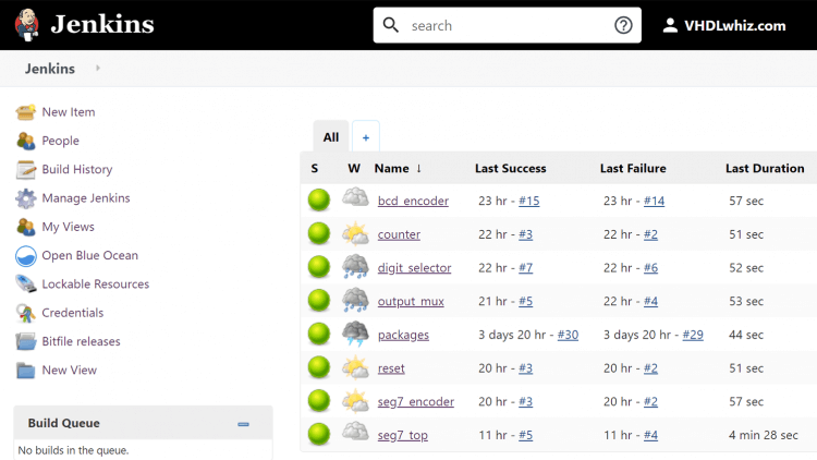 Jenkins automation server front page