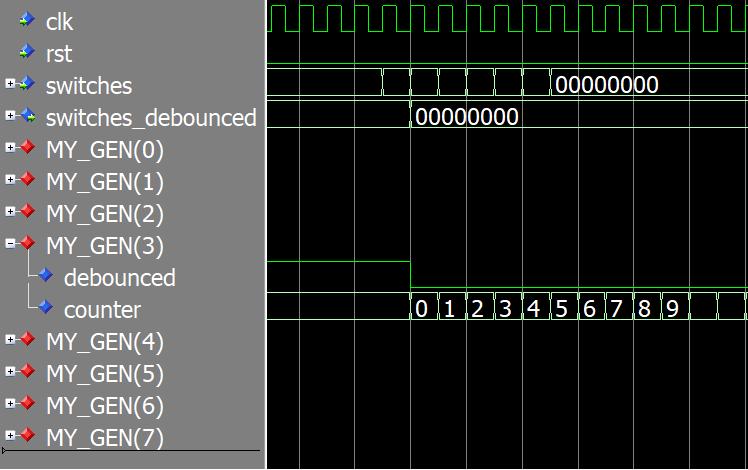 Waveform of 8-bit VHDL switch debouncer using generate for loop