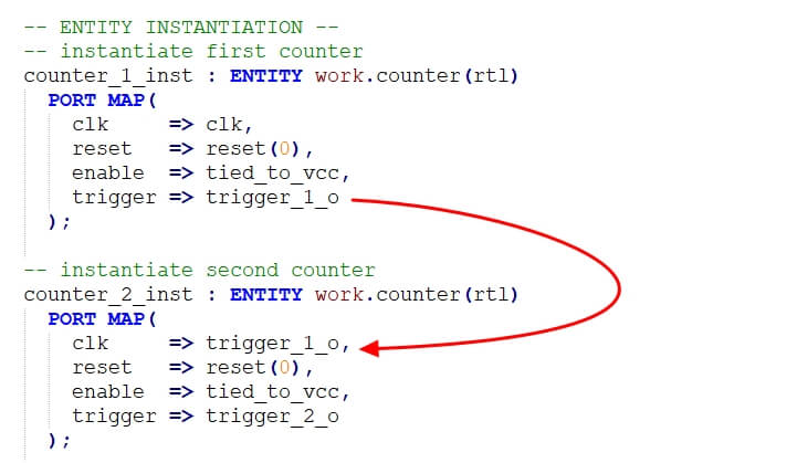 VHDL code showing two counter instances
