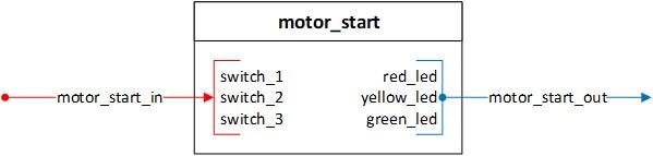 Motor driver interface
