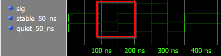 ModelSim waveform showing VHDL 'stable and 'quiet attributes at 100 ns
