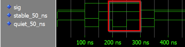 ModelSim waveform showing VHDL 'stable and 'quiet attributes at 200 ns