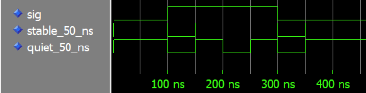ModelSim waveform showing VHDL 'stable and 'quiet attributes working
